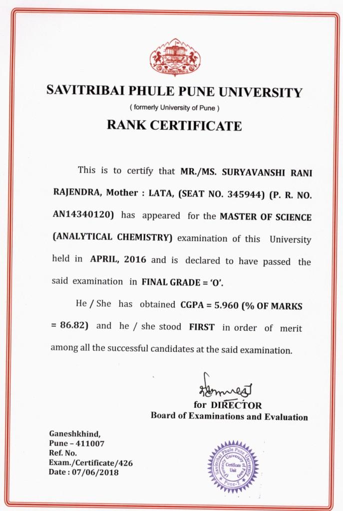 R  B  Narayanrao Borawake College - R  B  Narayanrao Borawake